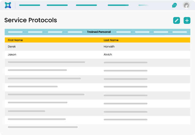 Everything you need for Service Protocols